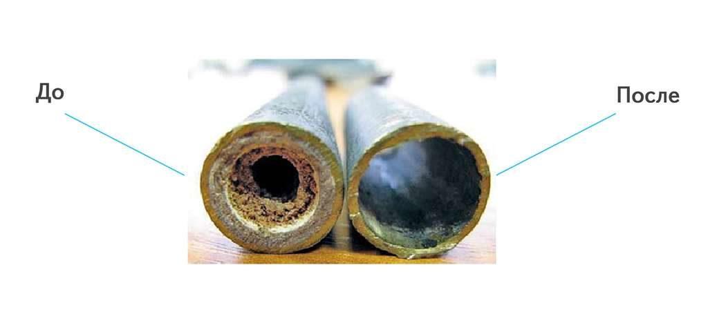 очистка водопроводной трубы